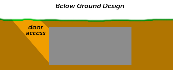 Below ground storm shelter diagram